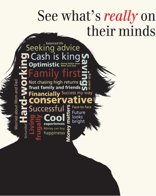 minds