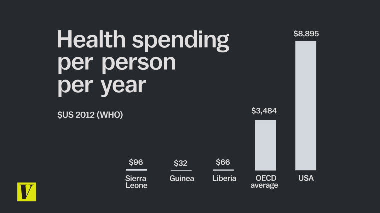health_spending_revised.0