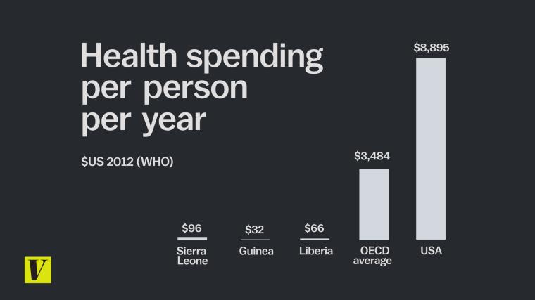 health_spending_revised.0