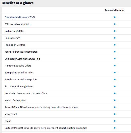 Marriott Basic Member Benefits